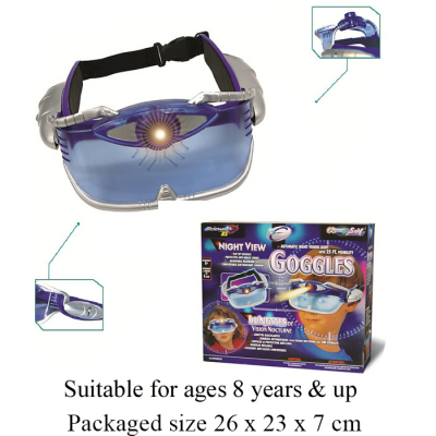 NIGHT VIEW GOGGLES